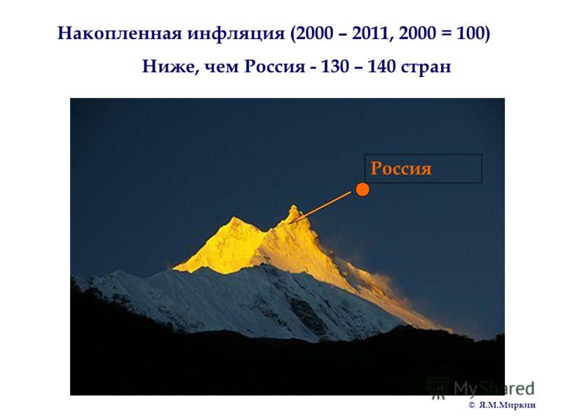 Россия Накопленная инфляция (2000 – 2011, 2000 = 100) Ниже, чем Россия - 130 – 140 стран © Я.М.Миркин