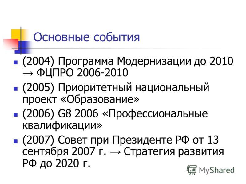 Основные события (2004) Программа Модернизации до 2010 ФЦПРО 2006-2010 (2005) Приоритетный национальный проект «Образование» (2006) G8 2006 «Профессиональные квалификации» (2007) Совет при Президенте РФ от 13 сентября 2007 г. Стратегия развития РФ до
