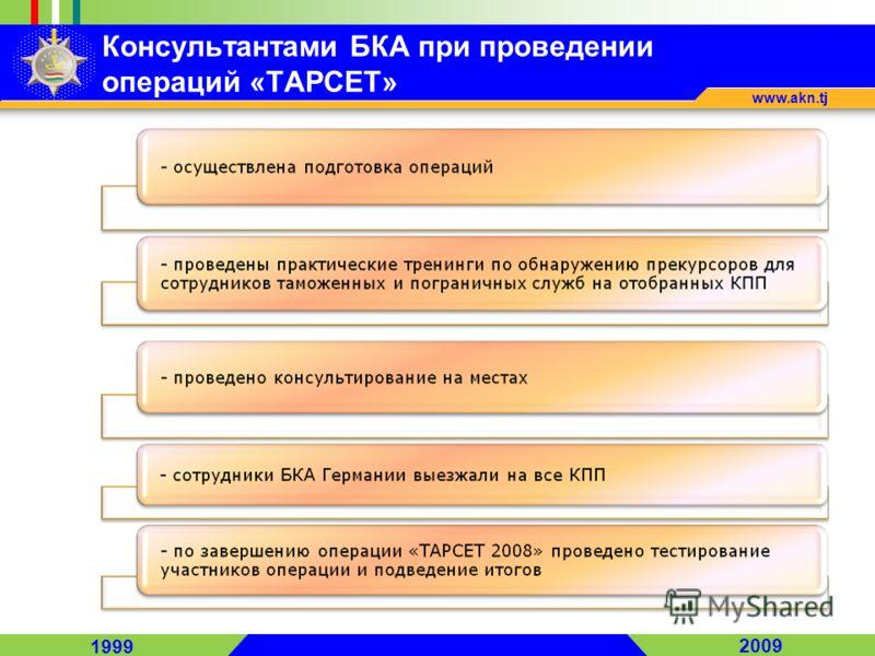 1999 2009 Консультантами БКА при проведении операций «ТАРСЕТ» www.akn.tj
