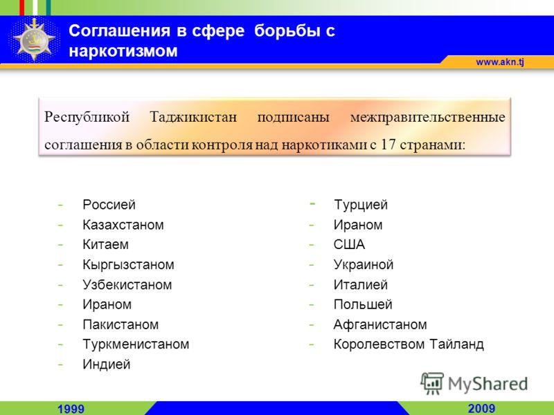 1999 2009 www.akn.tj - Россией - Казахстаном - Китаем - Кыргызстаном - Узбекистаном - Ираном - Пакистаном - Туркменистаном - Индией - Турцией - Ираном - США - Украиной - Италией - Польшей - Афганистаном - Королевством Тайланд Республикой Таджикистан