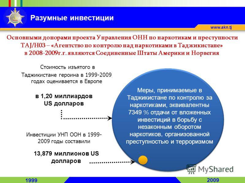 1999 2009 www.akn.tj Разумные инвестиции Инвестиции УНП ООН в 1999- 2009 годы составили 13,879 миллионов US долларов Стоимость изъятого в Таджикистане героина в 1999-2009 годах оценивается в Европе в 1,20 миллиардов US долларов Меры, принимаемые в Та