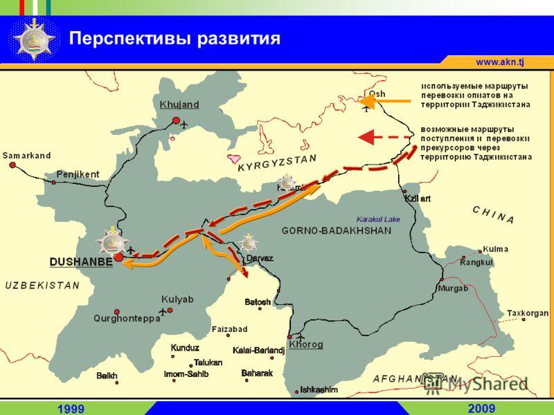 1999 2009 www.akn.tj Перспективы развития