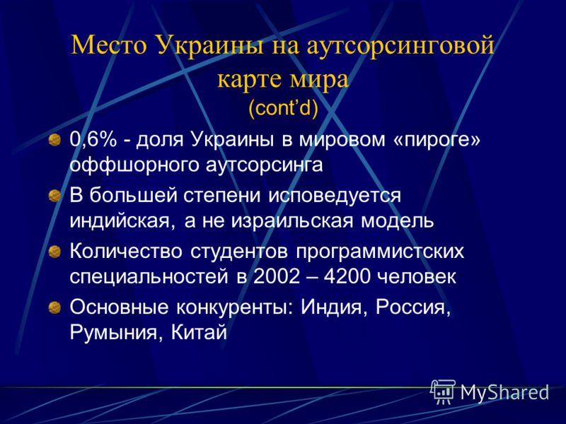 Место Украины на аутсорсинговой карте мира (contd) 0,6% - доля Украины в мировом «пироге» оффшорного аутсорсинга В большей степени исповедуется индийская, а не израильская модель Количество студентов программистских специальностей в 2002 – 4200 челов