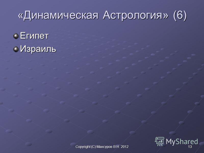13Copyright (C) Мансуров В.Н. 2012 «Динамическая Астрология» (6) ЕгипетИзраиль