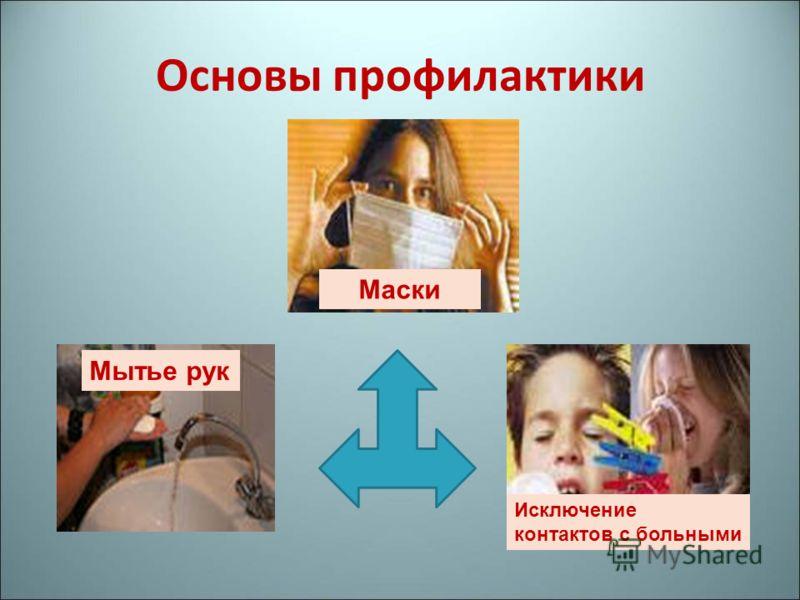 Основы профилактики Маски Мытье рук Исключение контактов с больными