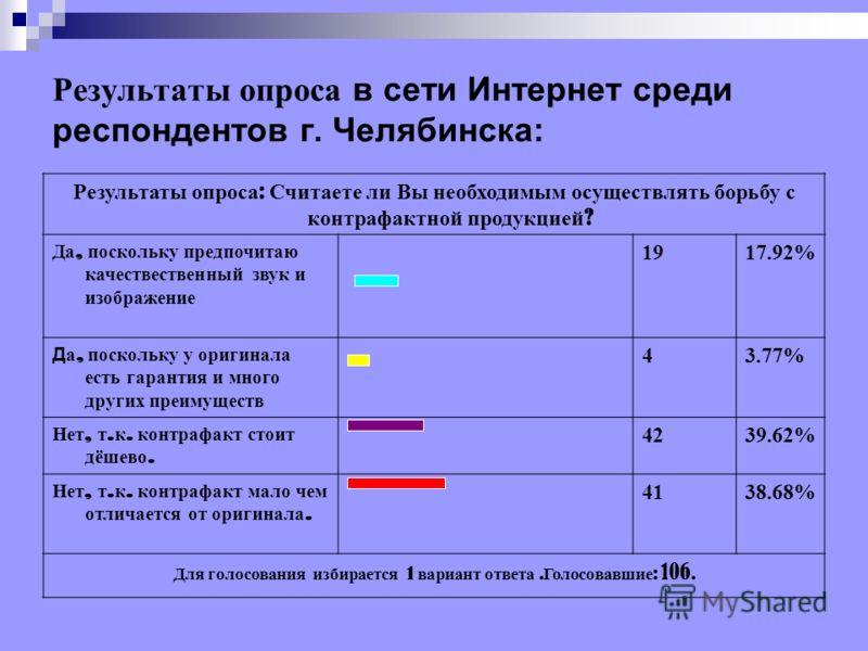 Результаты опроса в сети Интернет среди респондентов г. Челябинска: Результаты опроса : Считаете ли Вы необходимым осуществлять борьбу с контрафактной продукцией ? Да, поскольку предпочитаю качествественный звук и изображение 1917.92% Да, поскольку у