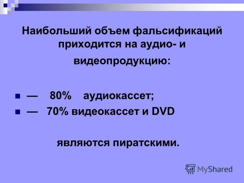 Наибольший объем фальсификаций приходится на аудио- и видеопродукцию: 80% аудиокассет; 70% видеокассет и DVD являются пиратскими.