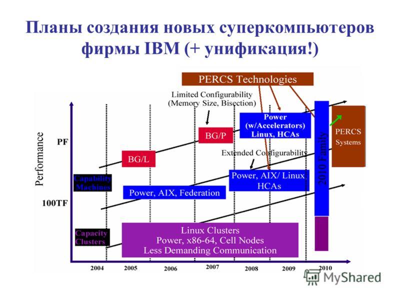 Планы создания новых суперкомпьютеров фирмы IBM (+ унификация!)