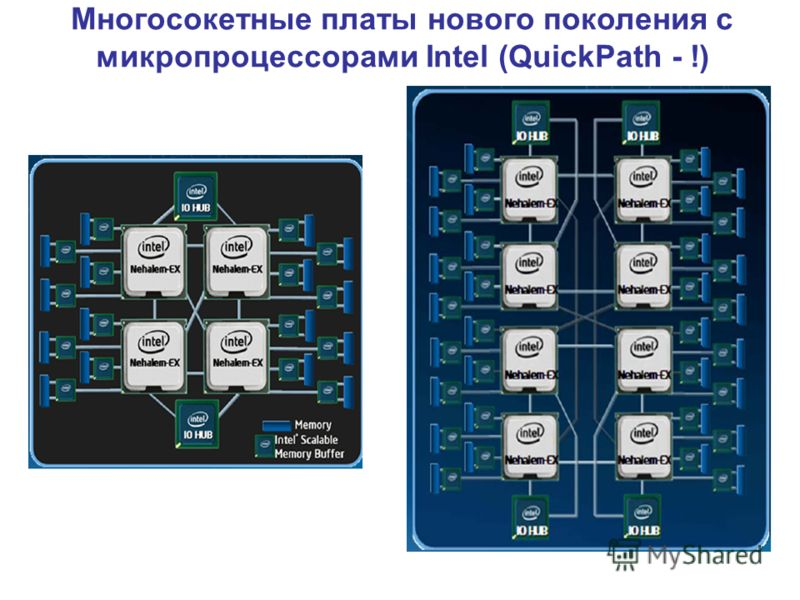 Многосокетные платы нового поколения с микропроцессорами Intel (QuickPath - !)