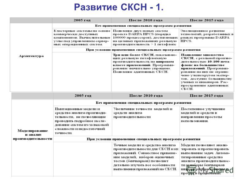 Развитие СКСН - 1.