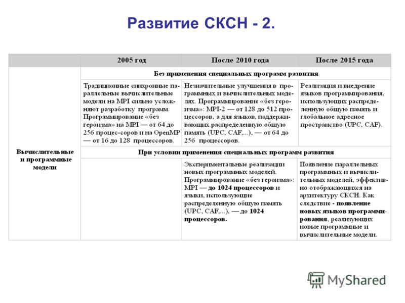 Развитие СКСН - 2.