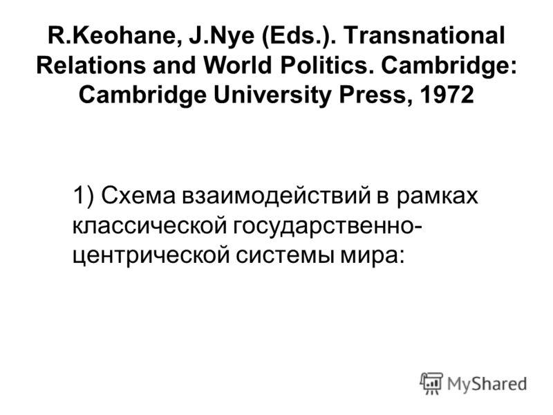 R.Keohane, J.Nye (Eds.). Transnational Relations and World Politics. Cambridge: Cambridge University Press, 1972 1) Схема взаимодействий в рамках классической государственно- центрической системы мира: