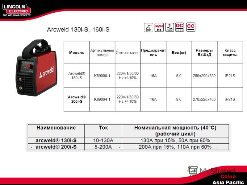 China Asia Pacific Arcweld 130i-S, 160i-S Модель Артикульный номер Сеть питания Предохранит ель Вес (кг) Размеры ВхШхД Класс защиты Arcweld® 130i-S K69000-1 220V/1/50/60 Hz +/-10% 16A5.0250x200x330IP21S Arcweld® 200i-S K69004-1 220V/1/50/60 Hz +/-10%