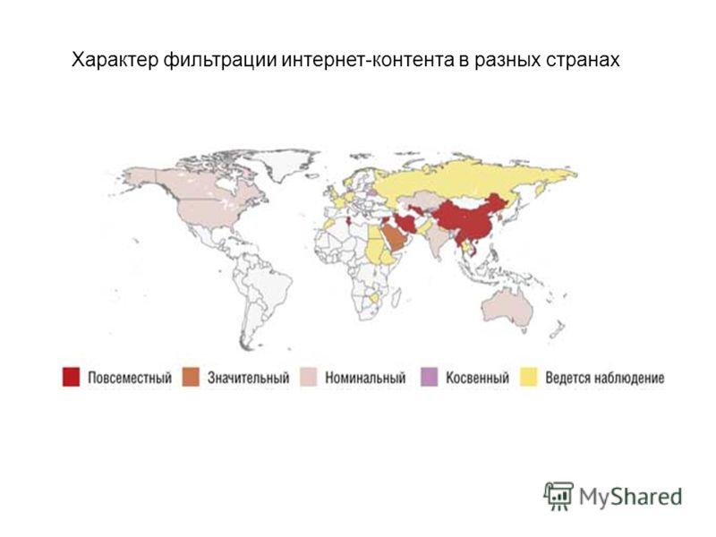 Характер фильтрации интернет-контента в разных странах