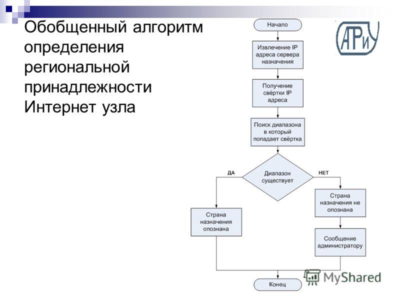 Обобщенный алгоритм определения региональной принадлежности Интернет узла