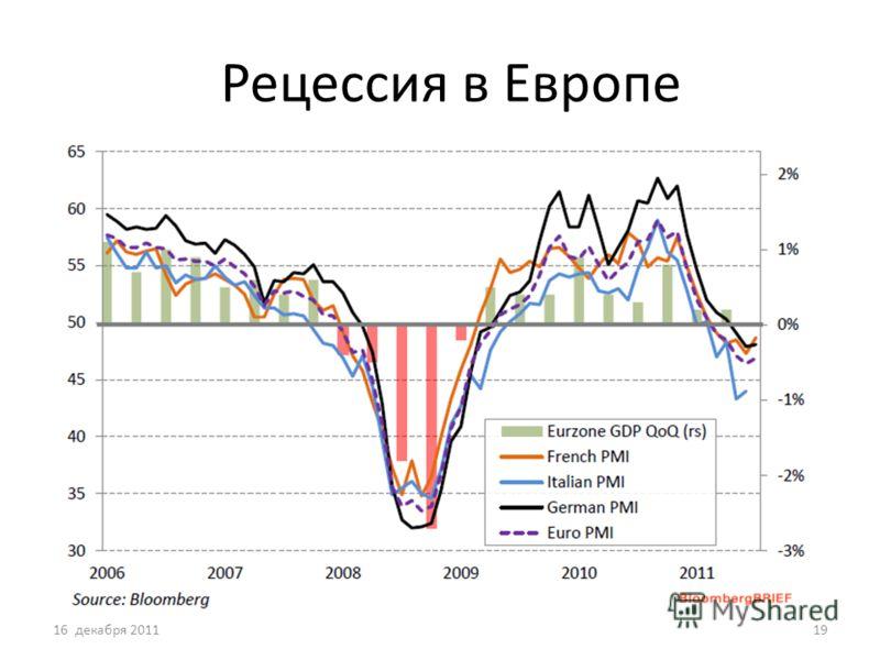 Рецессия в Европе 16 декабря 201119