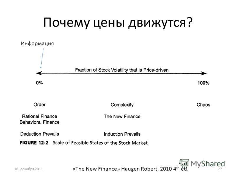 Почему цены движутся? 16 декабря 201127 «The New Finance» Haugen Robert, 2010 4 th ed. Информация