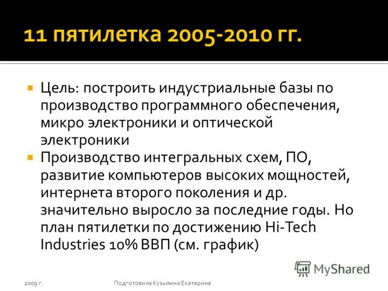 Цель: построить индустриальные базы по производство программного обеспечения, микро электроники и оптической электроники Производство интегральных схем, ПО, развитие компьютеров высоких мощностей, интернета второго поколения и др. значительно выросло