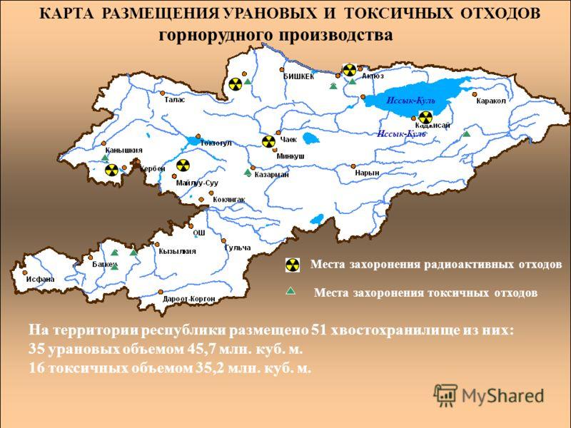 Иссык-Куль Места захоронения радиоактивных отходов Места захоронения токсичных отходов На территории республики размещено 51 хвостохранилище из них: 35 урановых объемом 45,7 млн. куб. м. 16 токсичных объемом 35,2 млн. куб. м. КАРТА РАЗМЕЩЕНИЯ УРАНОВЫ