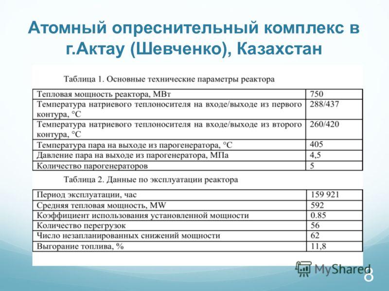 Атомный опреснительный комплекс в г.Актау (Шевченко), Казахстан 8