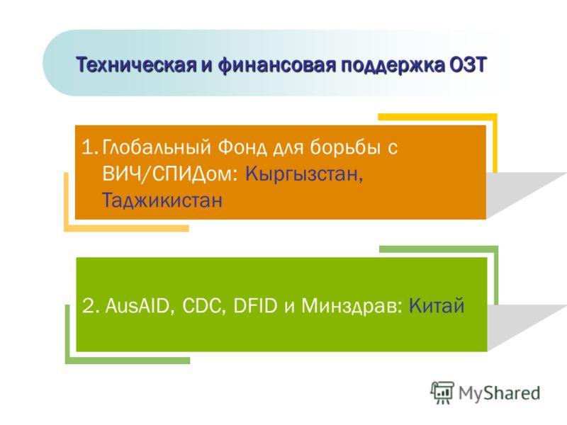 1.Глобальный Фонд для борьбы с ВИЧ/СПИДом: Кыргызстан, Таджикистан 2. AusAID, CDC, DFID и Минздрав: Китай Техническая и финансовая поддержка ОЗТ