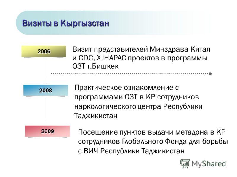 2006 Визит представителей Минздрава Китая и CDC, XJHAPAC проектов в программы ОЗТ г.Бишкек Практическое ознакомление с программами ОЗТ в КР сотрудников наркологического центра Республики Таджикистан Визиты в Кыргызстан 2008 2009 Посещение пунктов выд
