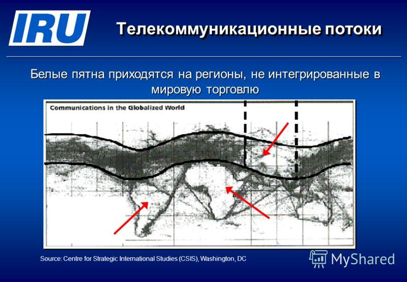 Телекоммуникационные потоки Белые пятна приходятся на регионы, не интегрированные в мировую торговлю Source: Centre for Strategic International Studies (CSIS), Washington, DC