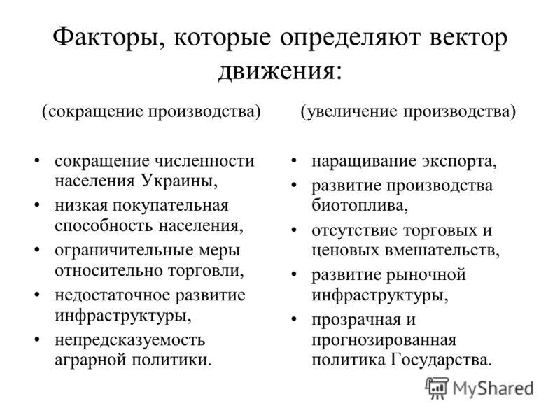 Факторы, которые определяют вектор движения: (сокращение производства) сокращение численности населения Украины, низкая покупательная способность населения, ограничительные меры относительно торговли, недостаточное развитие инфраструктуры, непредсказ