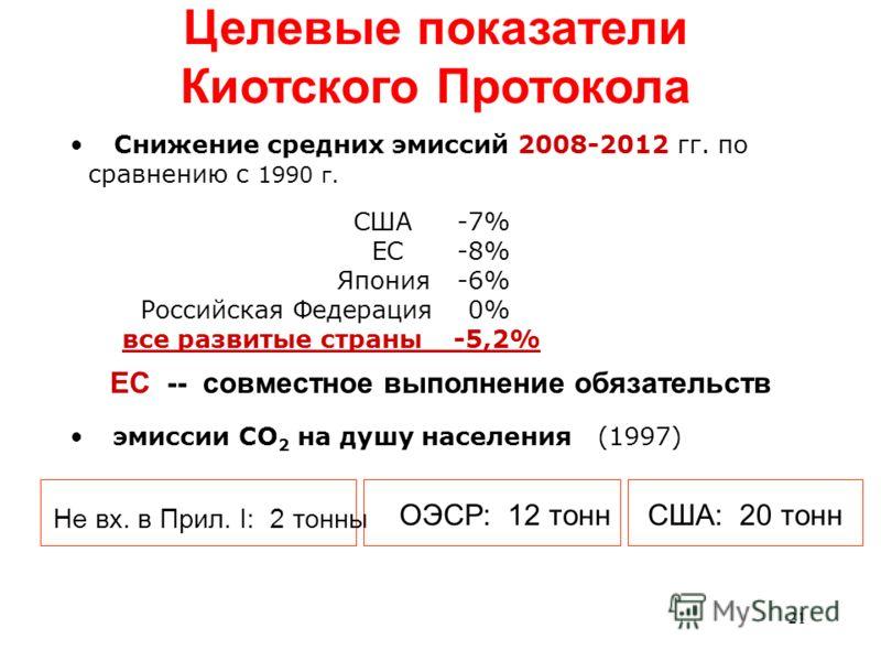 21 Целевые показатели Киотского Протокола Снижение средних эмиссий 2008-2012 гг. по сравнению с 1990 г. США-7% ЕС-8% Япония-6% Российская Федерация0% все развитые страны -5,2% эмиссии CO 2 на душу населения (1997) Не вх. в Прил. I: 2 тонны ОЭСР: 12 т