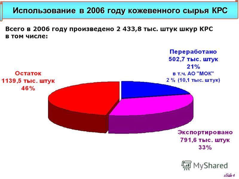 slide 4 Использование в 2006 году кожевенного сырья КРС Всего в 2006 году произведено 2 433,8 тыс. штук шкур КРС в том числе: