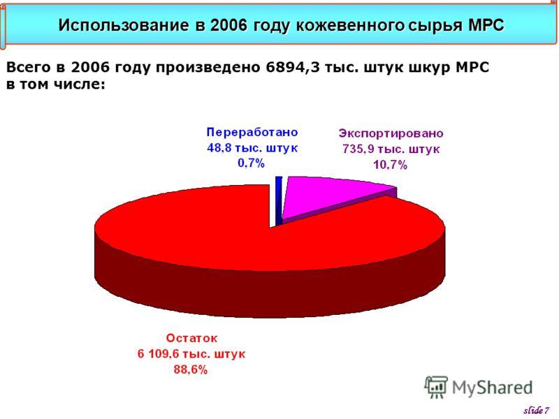 slide 7 Использование в 2006 году кожевенного сырья МРС Всего в 2006 году произведено 6894,3 тыс. штук шкур МРС в том числе: