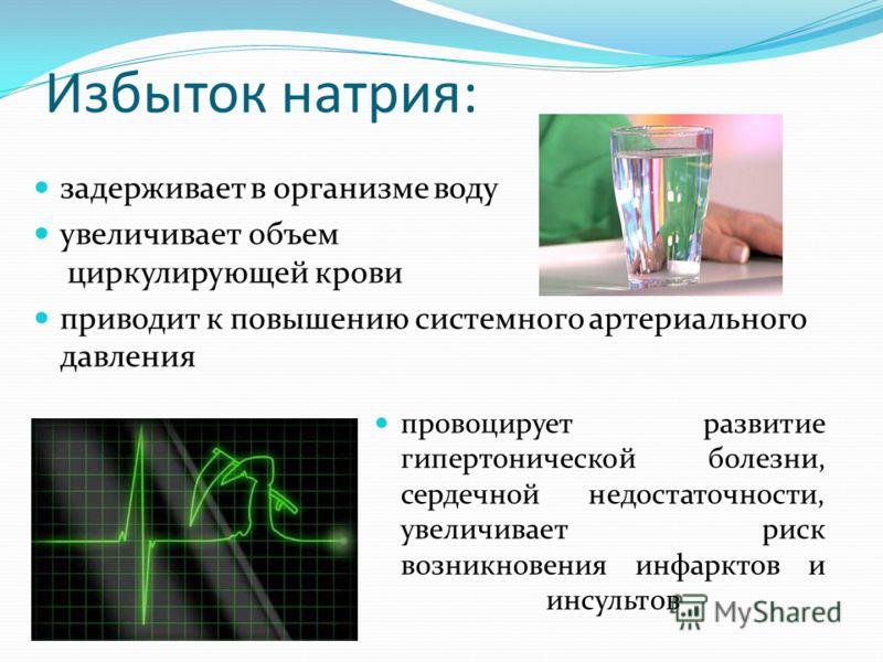 Избыток натрия: задерживает в организме воду увеличивает объем циркулирующей крови приводит к повышению системного артериального давления провоцирует развитие гипертонической болезни, сердечной недостаточности, увеличивает риск возникновения инфаркто