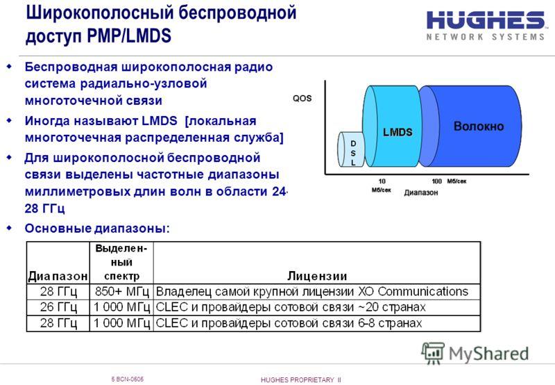 HUGHES PROPRIETARY II 5 BCN-0505 Широкополосный беспроводной доступ PMP/LMDS Беспроводная широкополосная радио система радиально-узловой многоточечной связи Иногда называют LMDS [локальная многоточечная распределенная служба] Для широкополосной беспр