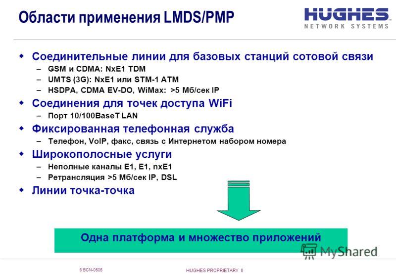 HUGHES PROPRIETARY II 6 BCN-0505 Области применения LMDS/PMP Соединительные линии для базовых станций сотовой связи –GSM и CDMA: NxE1 TDM –UMTS (3G): NxE1 или STM-1 ATM –HSDPA, CDMA EV-DO, WiMax: >5 Мб/сек IP Соединения для точек доступа WiFi –Порт 1