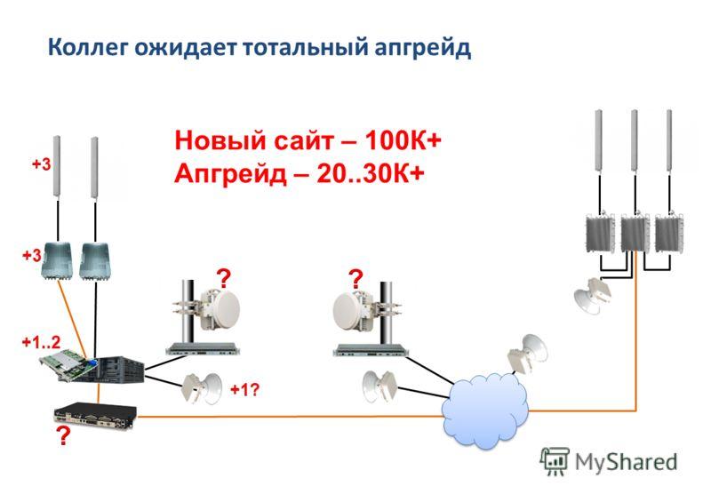 Коллег ожидает тотальный апгрейд Новый сайт – 100К+ Апгрейд – 20..30К+