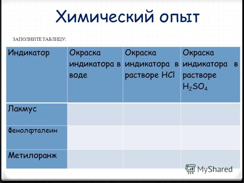 Индикатор Окраска индикатора в воде Окраска индикатора в растворе HCl Окраска индикатора в растворе H 2 SO 4 Лакмус Фенолфталеин Метилоранж ЗАПОЛНИТЕ ТАБЛИЦУ: Химический опыт