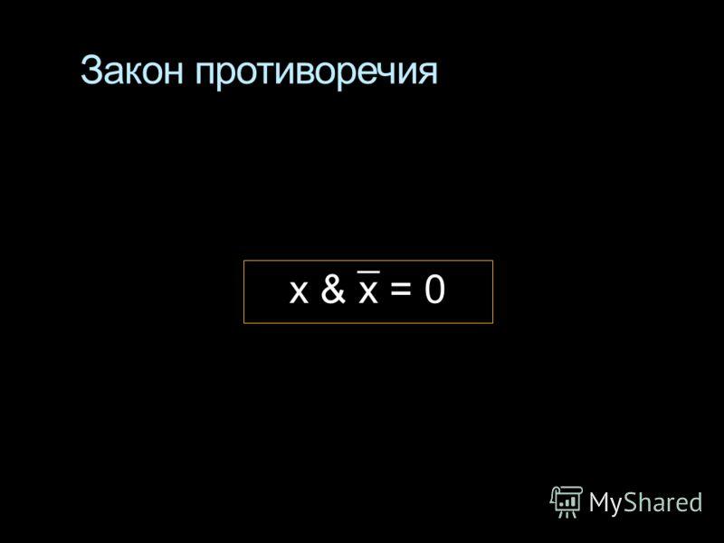 Закон противоречия x & x = 0