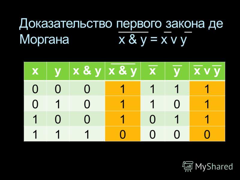 Доказательство первого закона де Моргана x & у = x v y xyx & у xyx v y 0001111 0101101 1001011 1110000