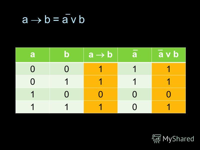 ab a b aa v b 00111 01111 10000 11101 a b = a v b