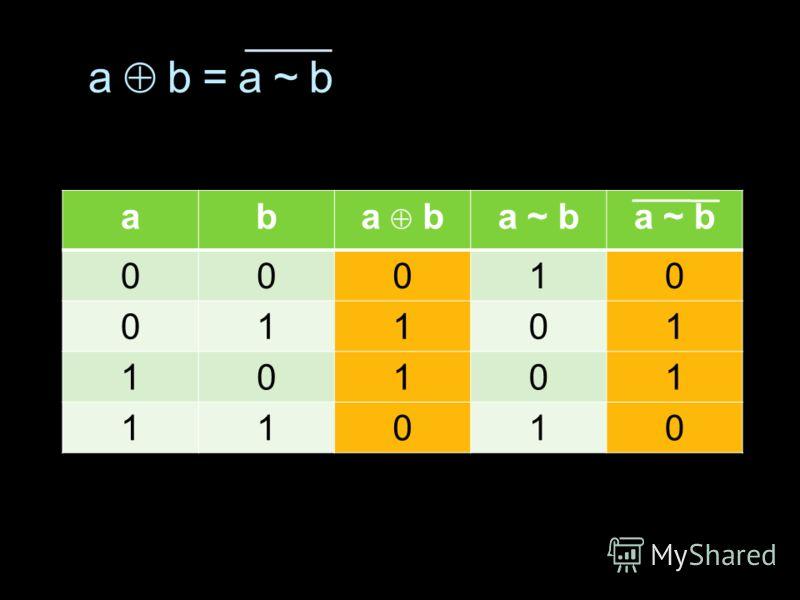 aba ba ~ b 00010 01101 10101 11010 a b = a ~ b