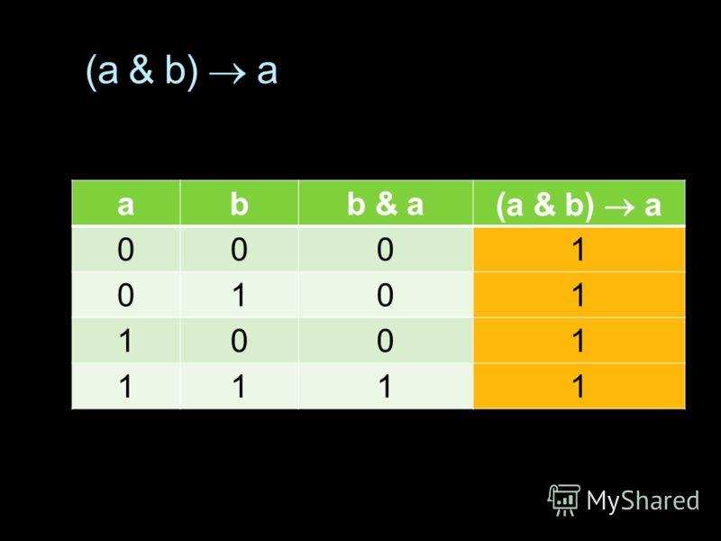 (a & b) a abb & a (a & b) a 0001 0101 1001 1111