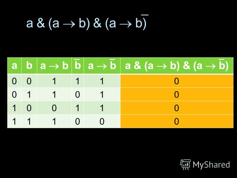 ab a b b a & (a b) & (a b) 001110 011010 100110 111000