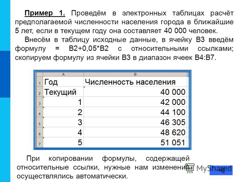 Пример 1. Проведём в электронных таблицах расчёт предполагаемой численности населения города в ближайшие 5 лет, если в текущем году она составляет 40 000 человек. Внесём в таблицу исходные данные, в ячейку В3 введём формулу = В2+0,05*В2 с относительн