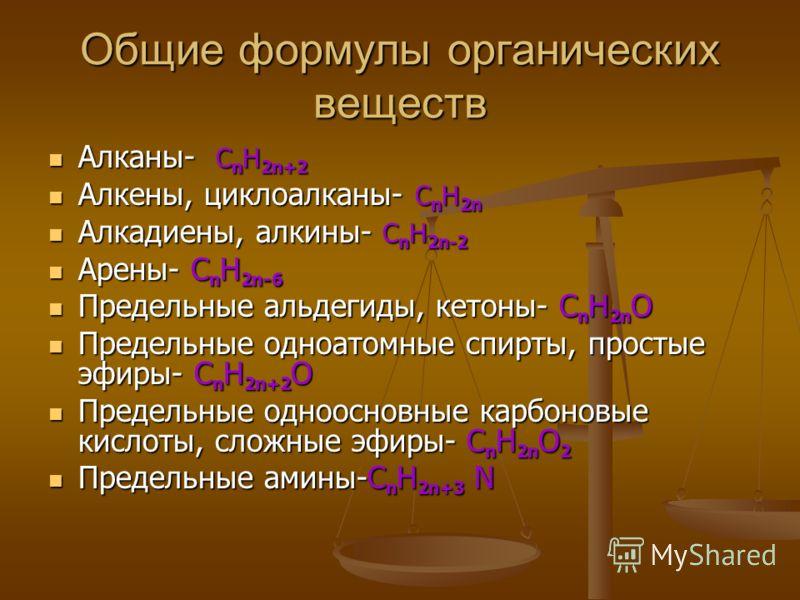 Общие формулы органических веществ Алканы- С n H 2n+2 Алканы- С n H 2n+2 Алкены, циклоалканы- С n H 2n Алкены, циклоалканы- С n H 2n Алкадиены, алкины- С n H 2n-2 Алкадиены, алкины- С n H 2n-2 Арены- С n H 2n - 6 Арены- С n H 2n - 6 Предельные альдег