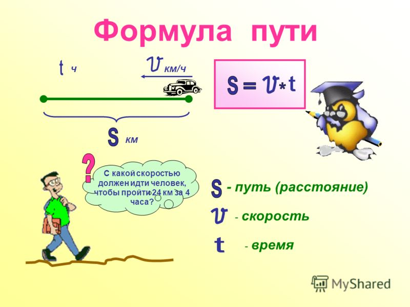 Формула пути км км/чч - путь (расстояние) - скорость - время С какой скоростью должен идти человек, чтобы пройти 24 км за 4 часа?