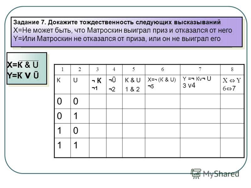 Задание 7. Докажите тождественность следующих высказываний X=Не может быть, что Матроскин выиграл приз и отказался от него Y=Или Матроскин не отказался от приза, или он не выиграл его Задание 7. Докажите тождественность следующих высказываний X=Не мо