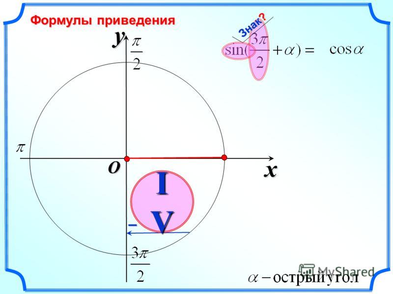x y O IVIVIVIV Формулы приведения Знак? –