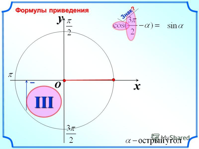 x y O III Формулы приведения Знак? –