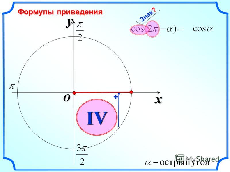 x y O IV Формулы приведения Знак? +