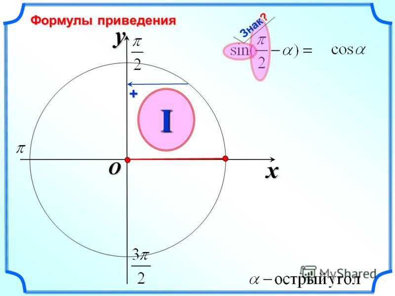 x y O I Формулы приведения Знак? +